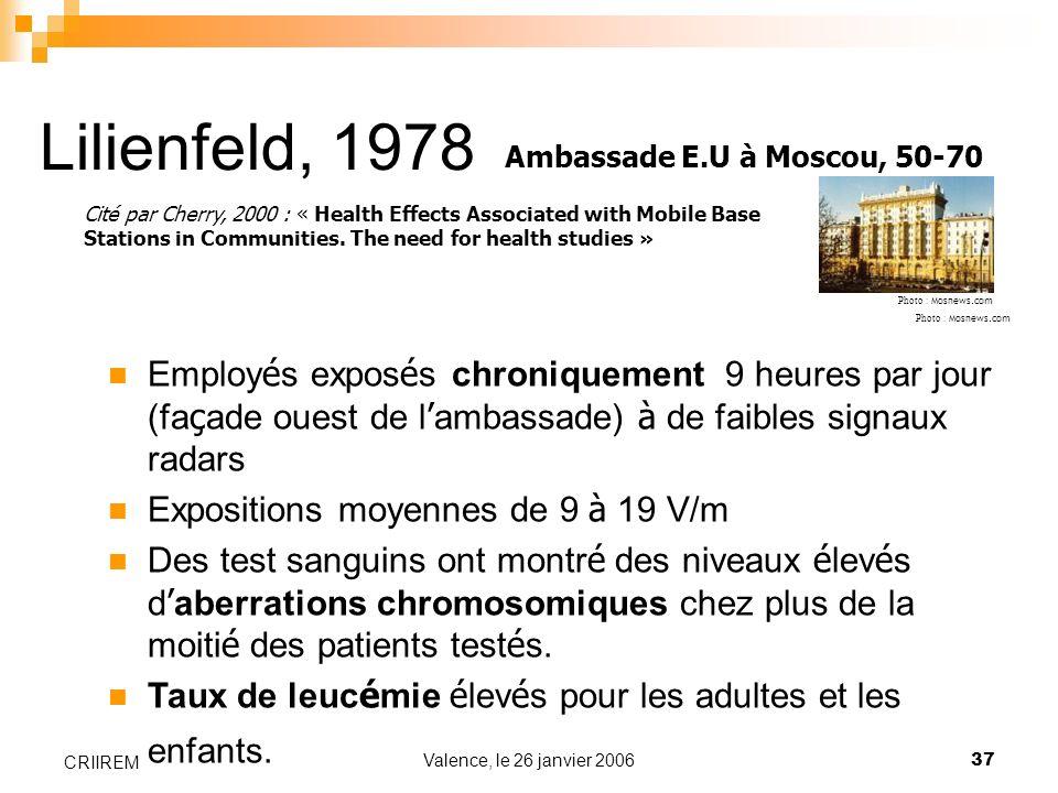 Lilienfeld, 1978 Ambassade E.U à Moscou, 50-70.