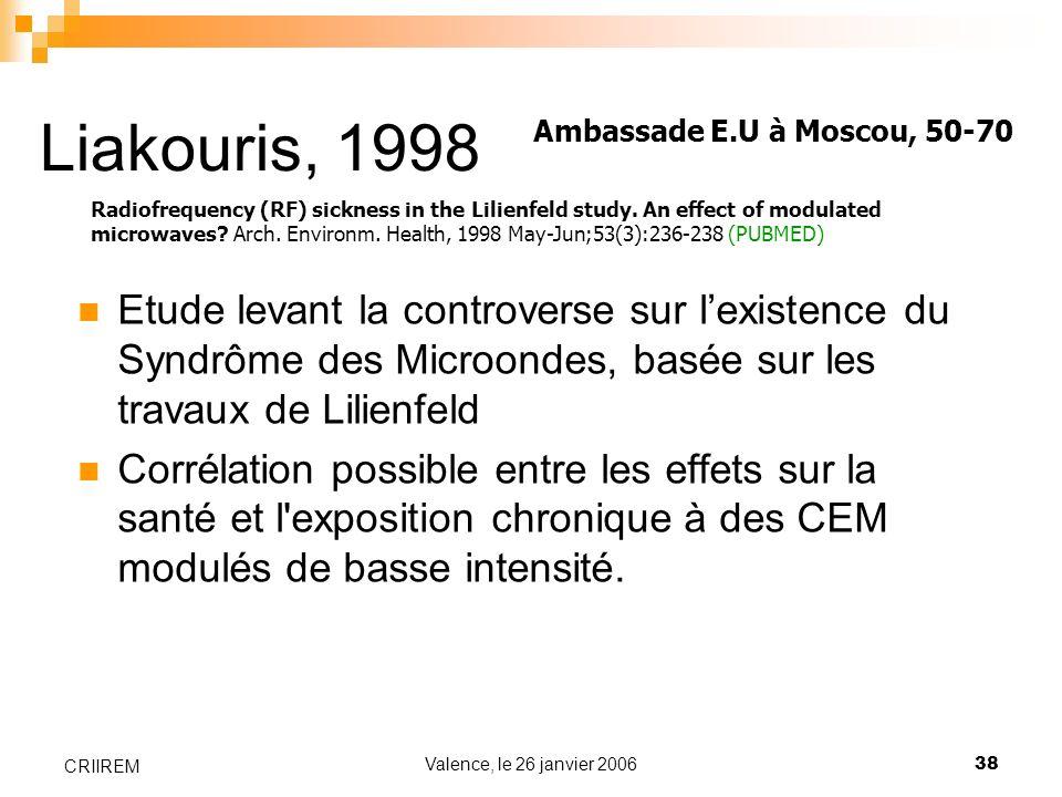 Liakouris, 1998 Ambassade E.U à Moscou, 50-70.