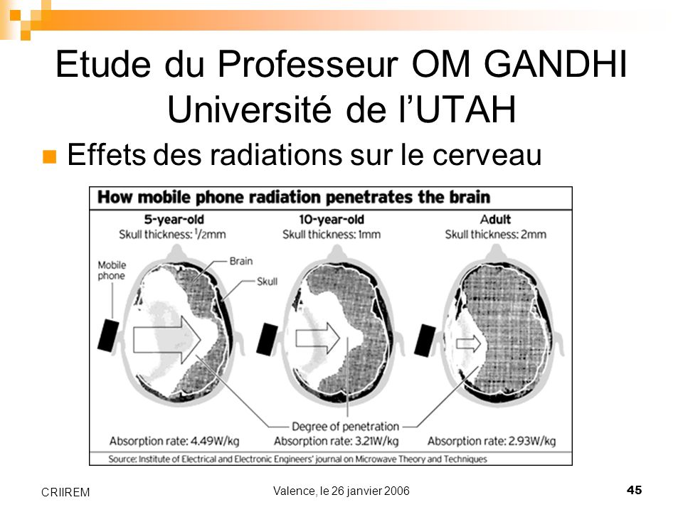Etude du Professeur OM GANDHI Université de l'UTAH