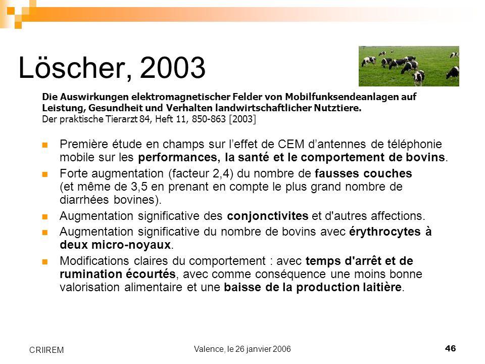 Löscher, 2003