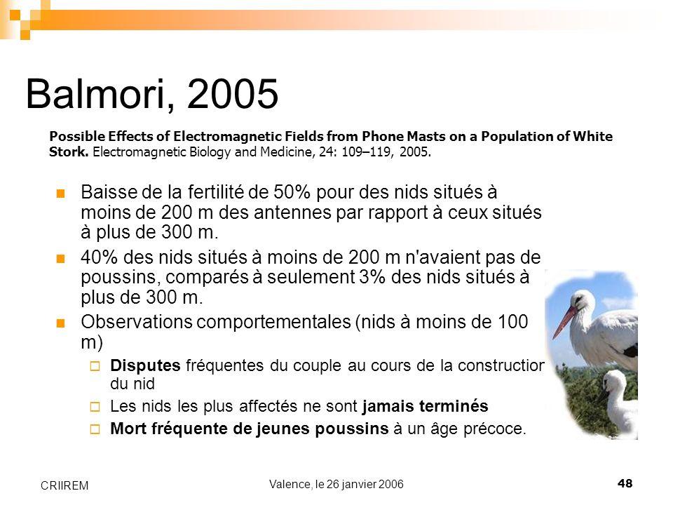 Balmori, 2005