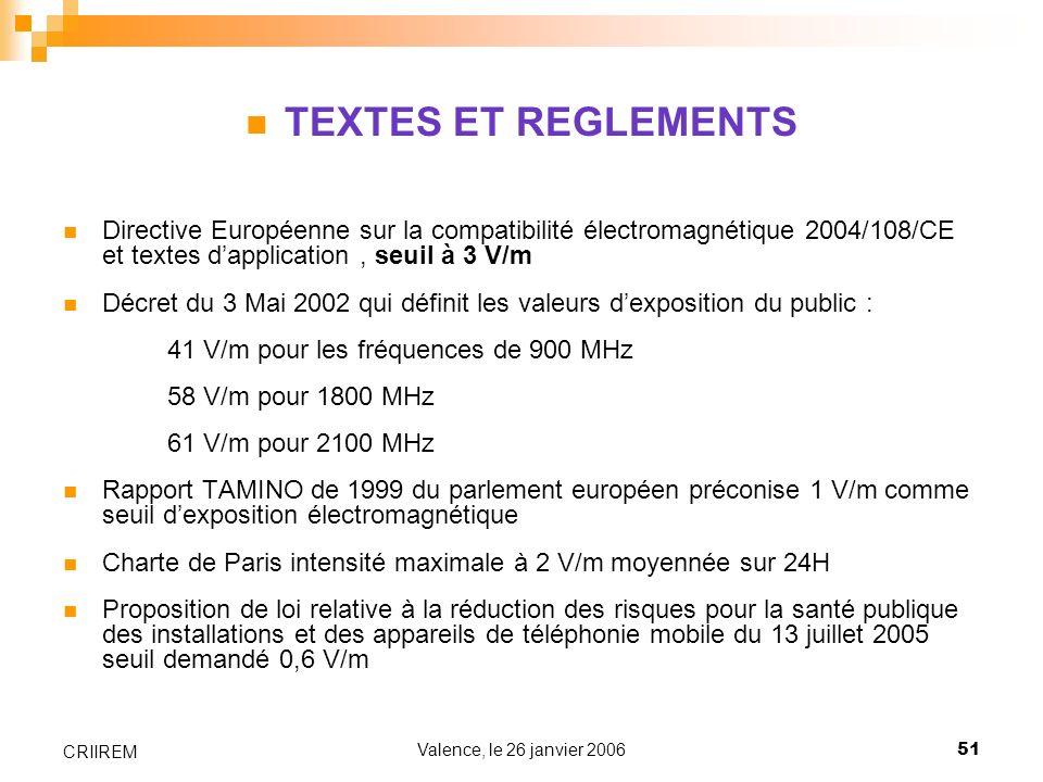 TEXTES ET REGLEMENTS Directive Européenne sur la compatibilité électromagnétique 2004/108/CE et textes d'application , seuil à 3 V/m.