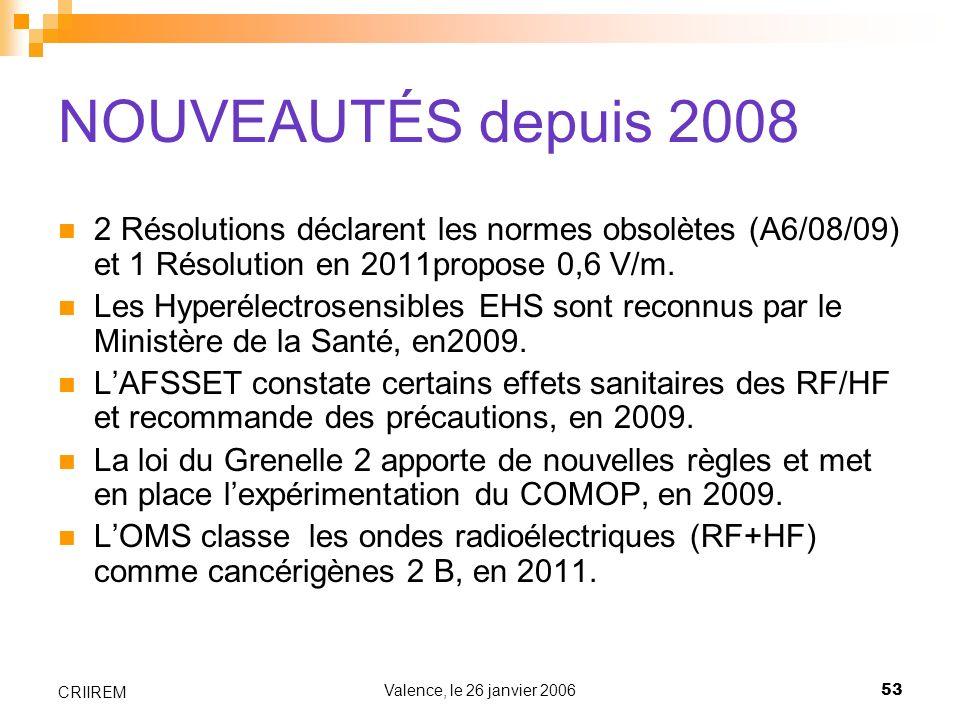 NOUVEAUTÉS depuis 20082 Résolutions déclarent les normes obsolètes (A6/08/09) et 1 Résolution en 2011propose 0,6 V/m.