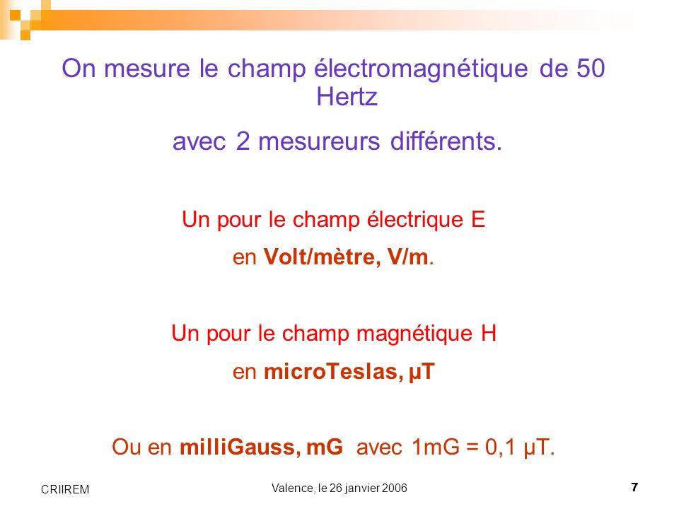 On mesure le champ électromagnétique de 50 Hertz