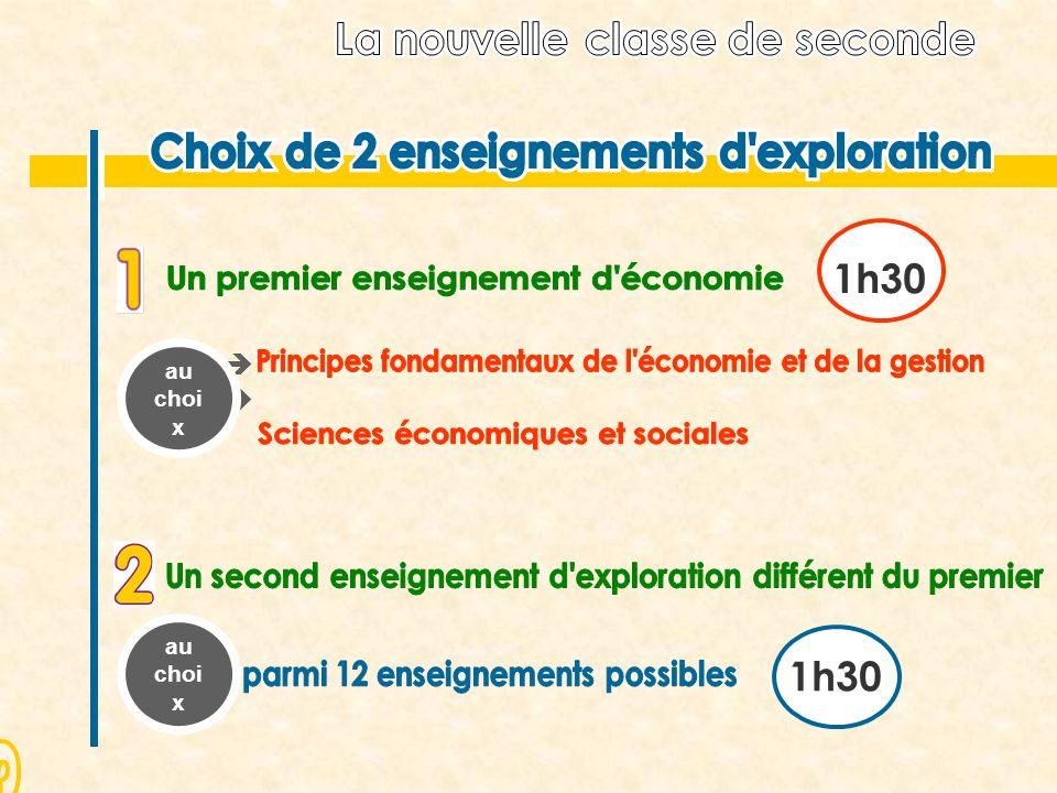 1h30 1h30 La nouvelle classe de seconde La nouvelle classe de seconde