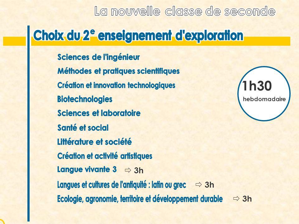 1h30 3h 3h 3h La nouvelle classe de seconde