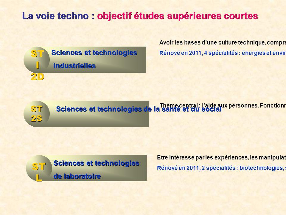 La voie techno : objectif études supérieures courtes