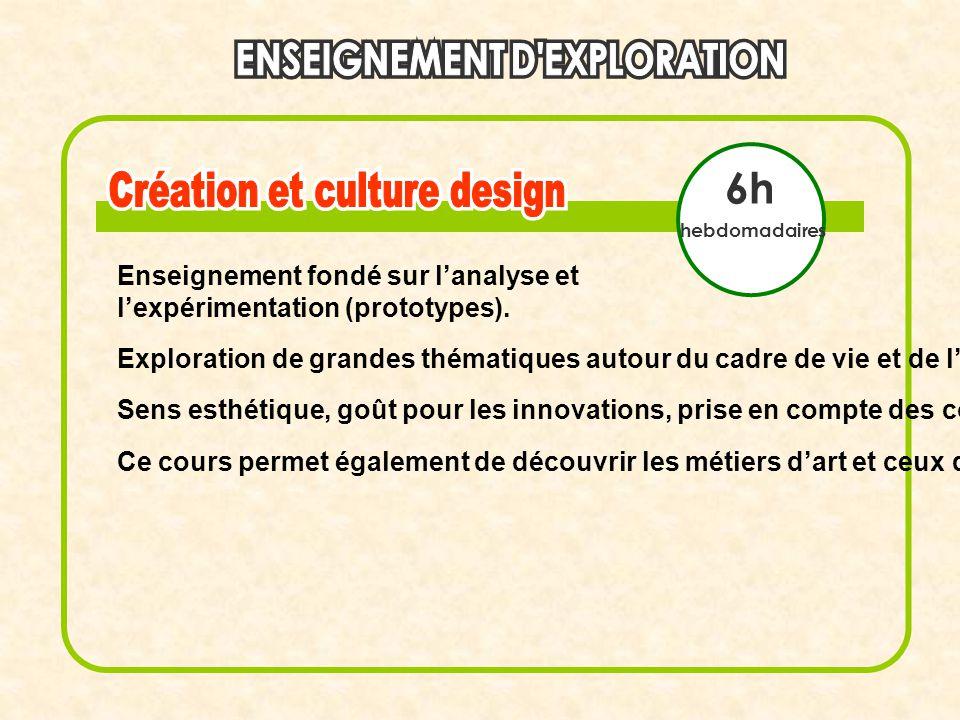 6h Enseignement fondé sur l'analyse et l'expérimentation (prototypes).