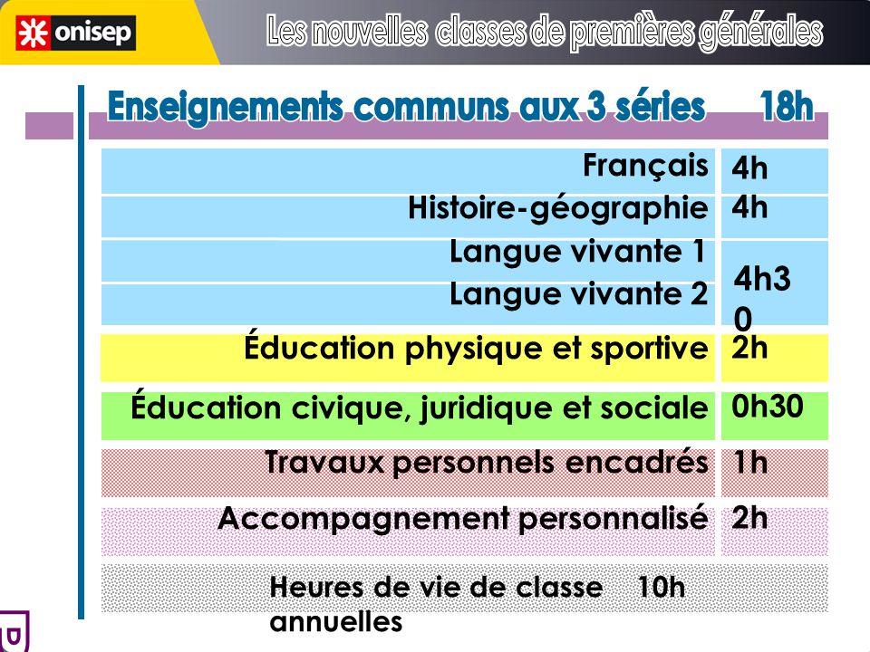 Français 4h30 4h Histoire-géographie Langue vivante 1 Langue vivante 2