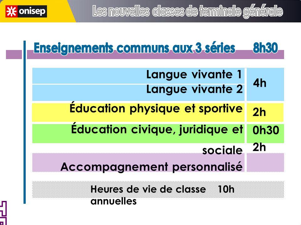 Éducation physique et sportive Éducation civique, juridique et sociale