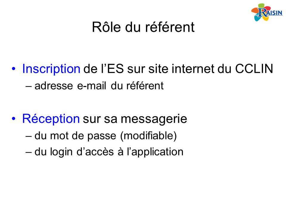 Rôle du référent Inscription de l'ES sur site internet du CCLIN