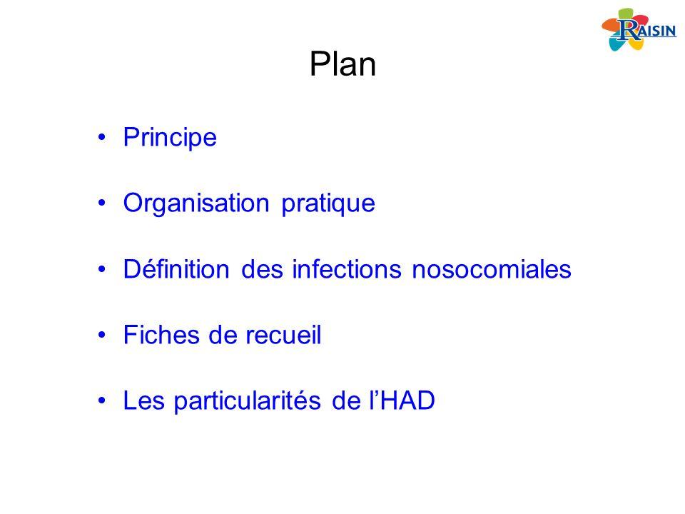 Plan Principe Organisation pratique
