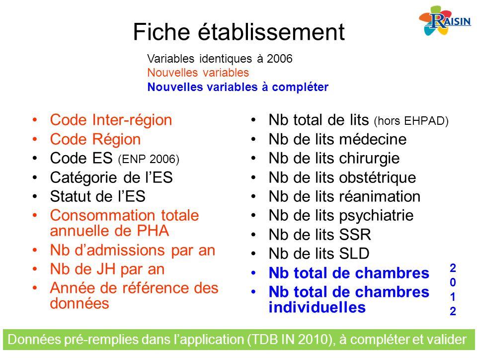 Fiche établissement Code Inter-région Code Région Code ES (ENP 2006)