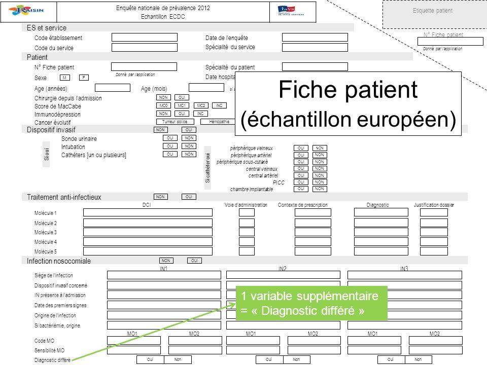 Fiche patient (échantillon européen) 1 variable supplémentaire