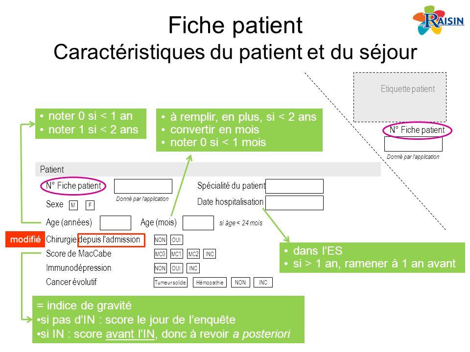 Fiche patient Caractéristiques du patient et du séjour