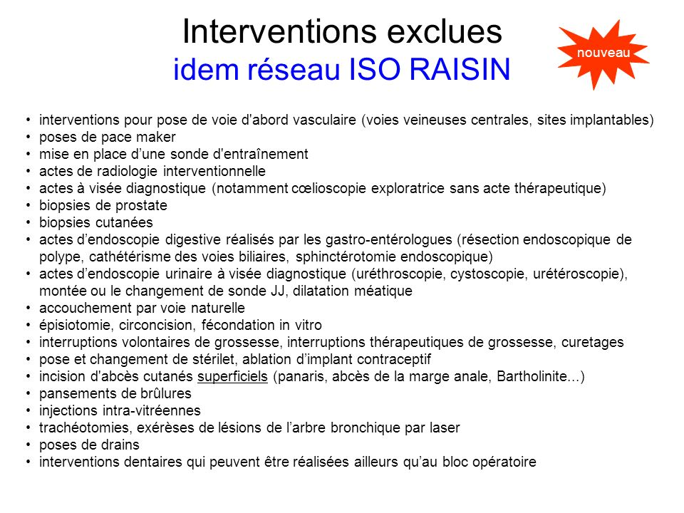 Interventions exclues idem réseau ISO RAISIN