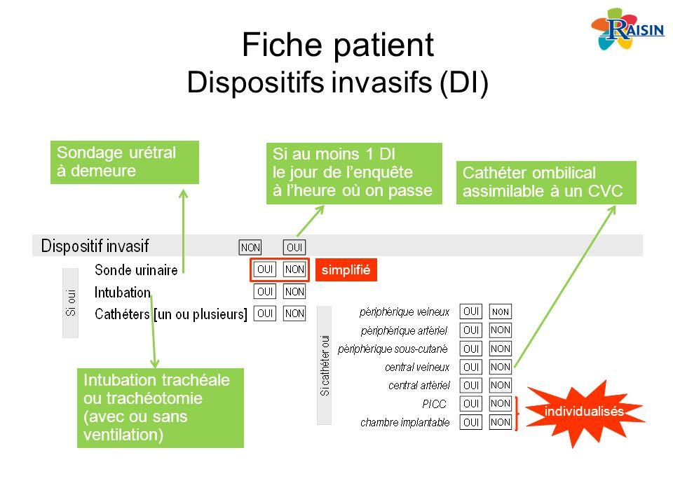 Fiche patient Dispositifs invasifs (DI)