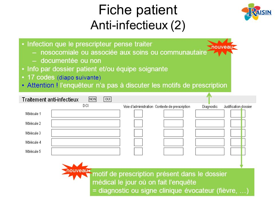 Fiche patient Anti-infectieux (2)