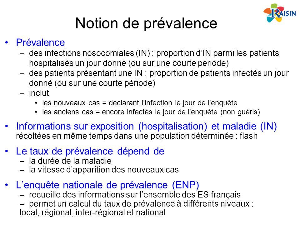 Notion de prévalence Prévalence