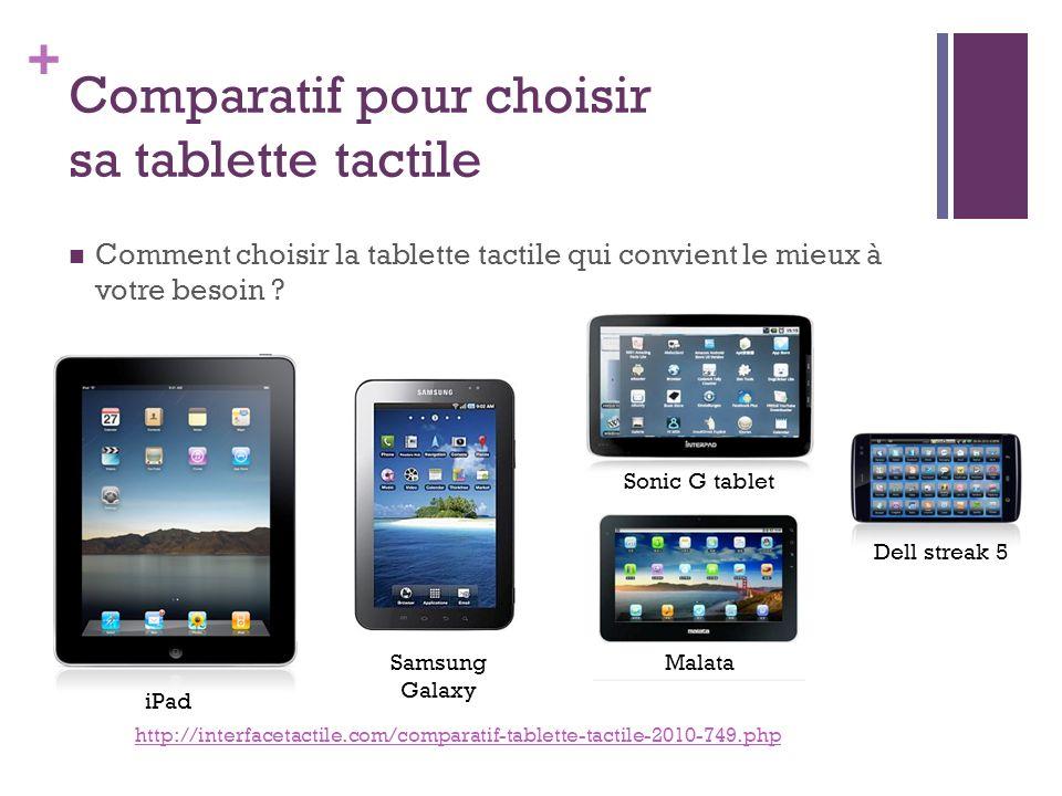Comparatif pour choisir sa tablette tactile