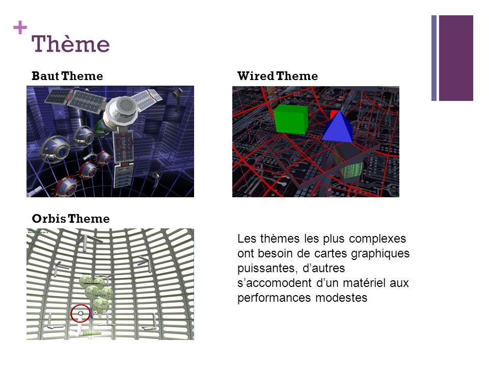 Thème Baut Theme Wired Theme Orbis Theme