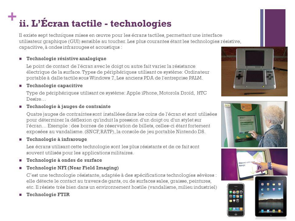 ii. L'Écran tactile - technologies