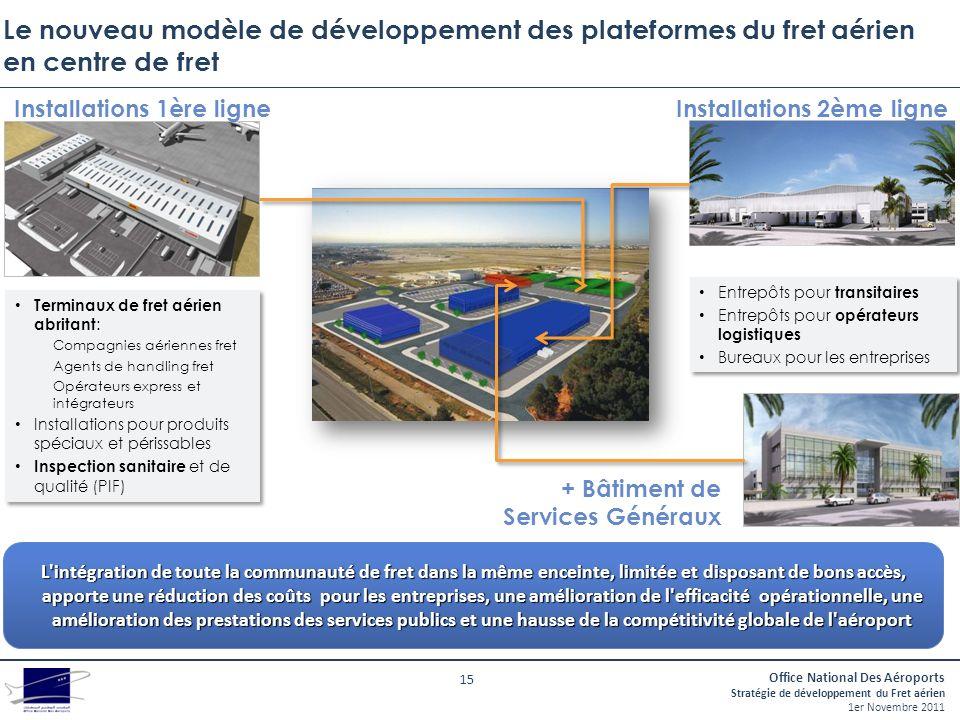 Le nouveau modèle de développement des plateformes du fret aérien en centre de fret