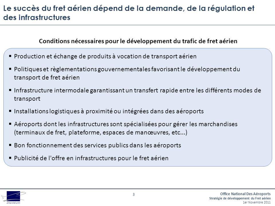 Le succès du fret aérien dépend de la demande, de la régulation et des infrastructures