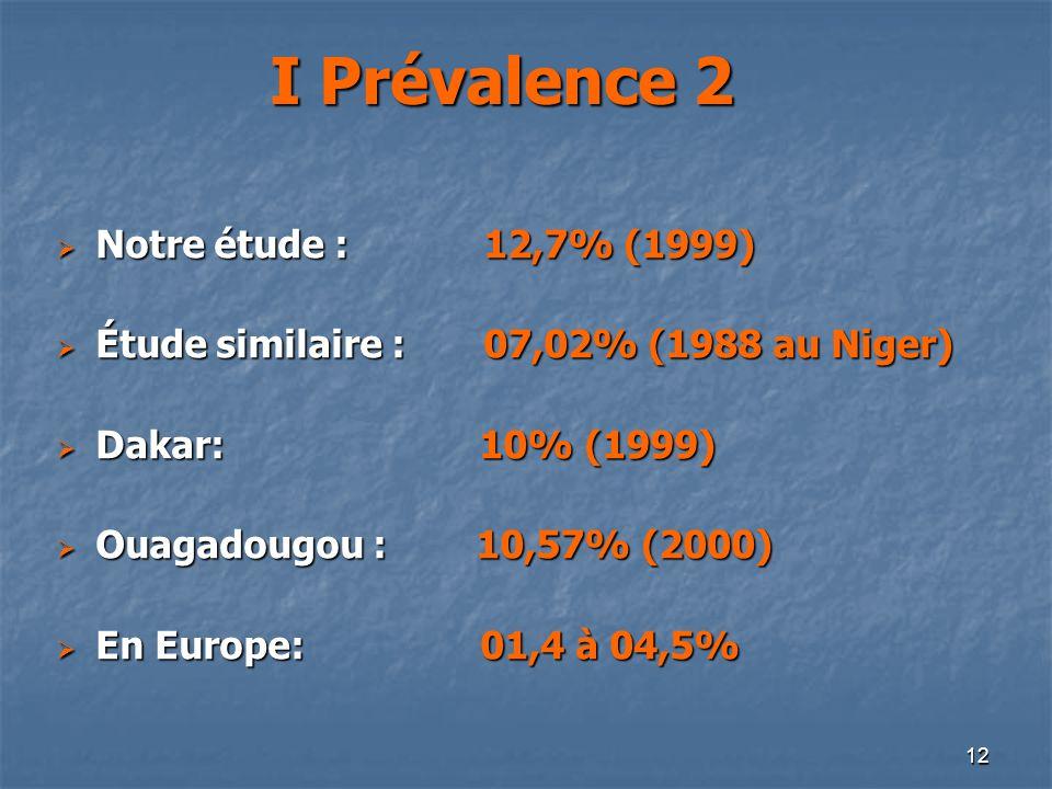 I Prévalence 2 Notre étude : 12,7% (1999)