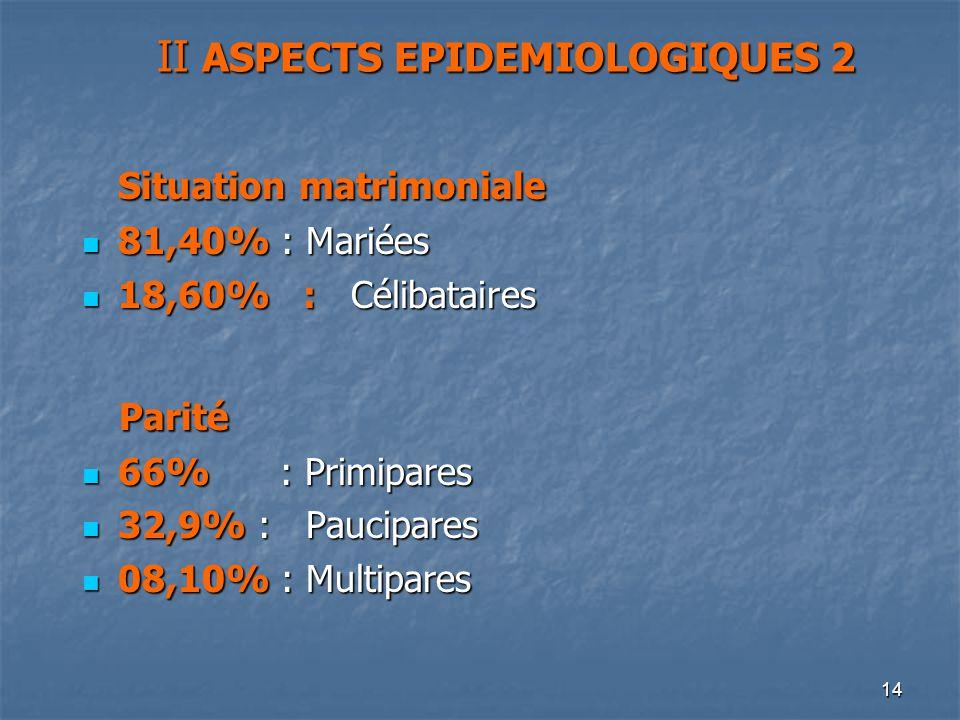 II ASPECTS EPIDEMIOLOGIQUES 2