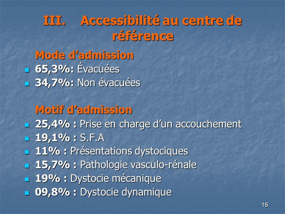III. Accessibilité au centre de référence