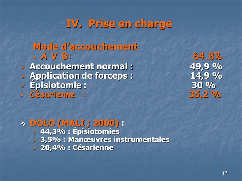 IV. Prise en charge Mode d'accouchement A V B: 64.8%