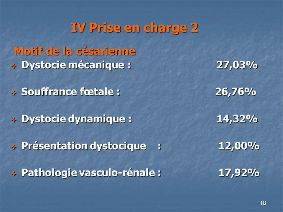 IV Prise en charge 2 Motif de la césarienne
