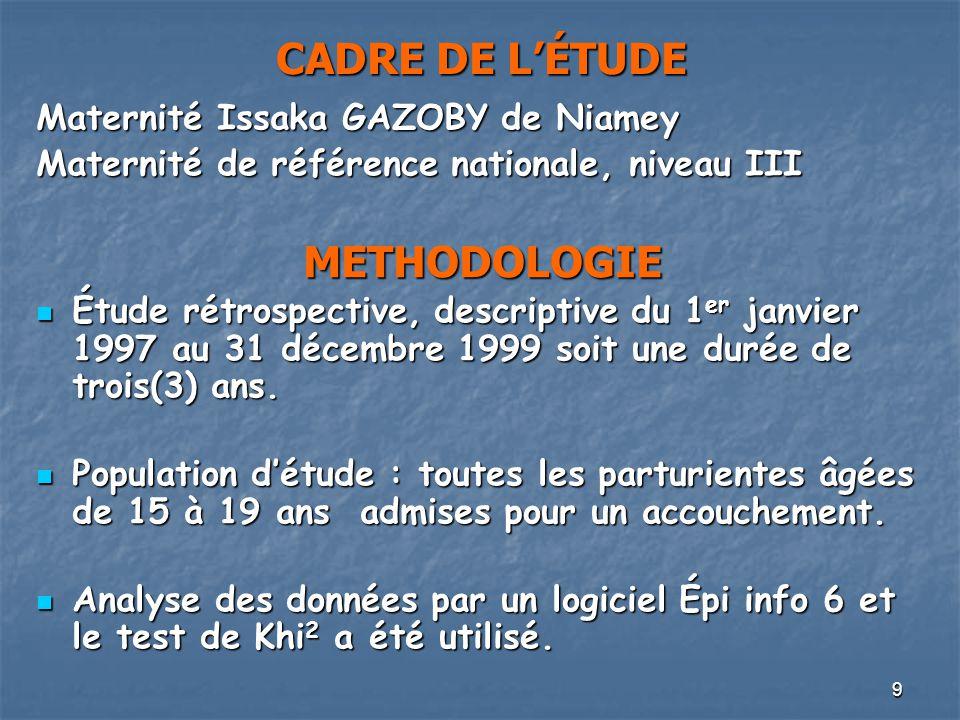 CADRE DE L'ÉTUDE METHODOLOGIE