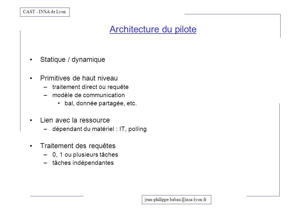 Architecture du pilote