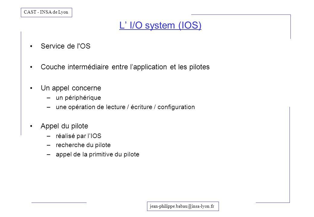 L' I/O system (IOS) Service de l OS