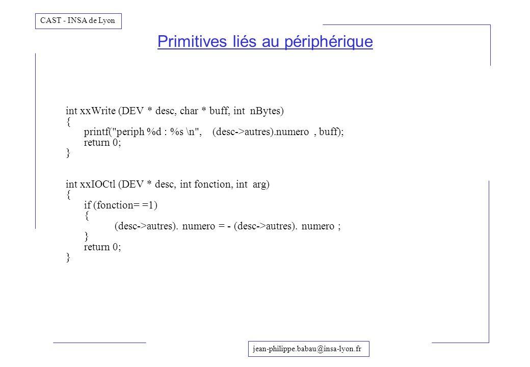 Primitives liés au périphérique