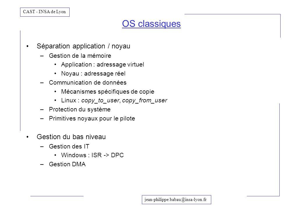 OS classiques Séparation application / noyau Gestion du bas niveau