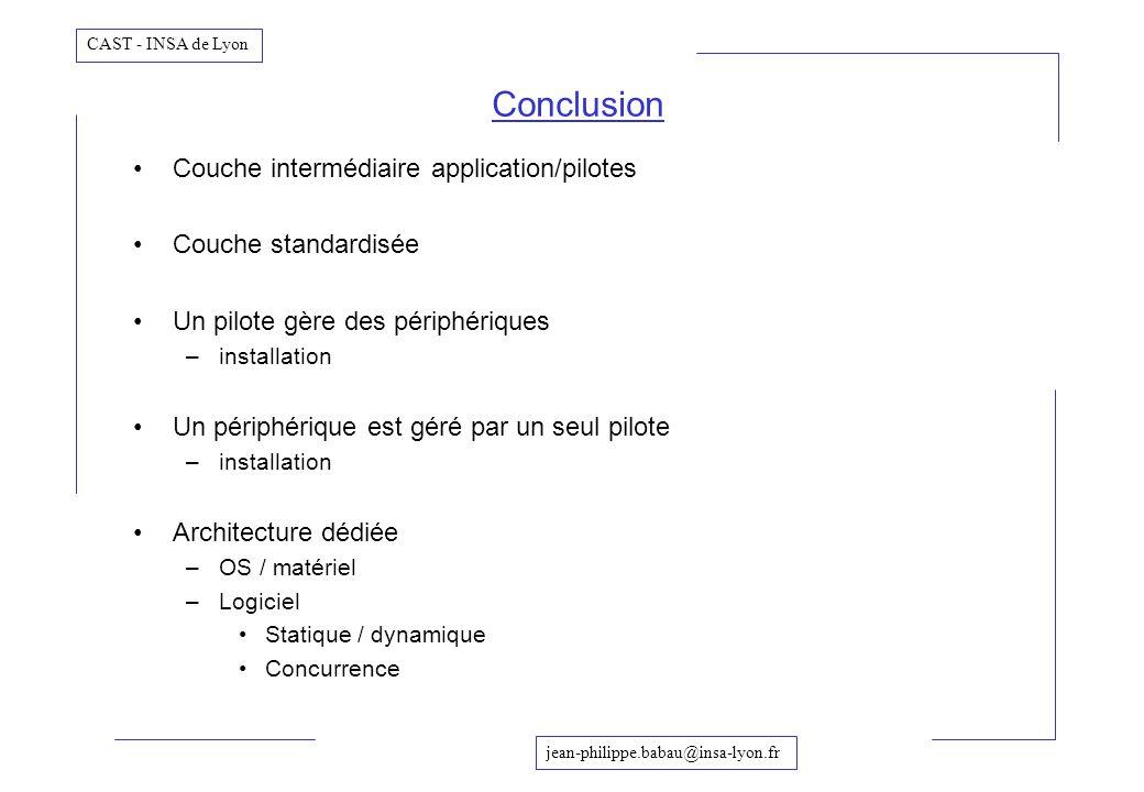 Conclusion Couche intermédiaire application/pilotes