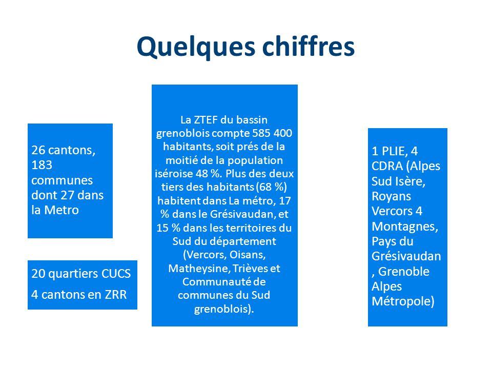 Quelques chiffres 26 cantons, 183 communes dont 27 dans la Metro.