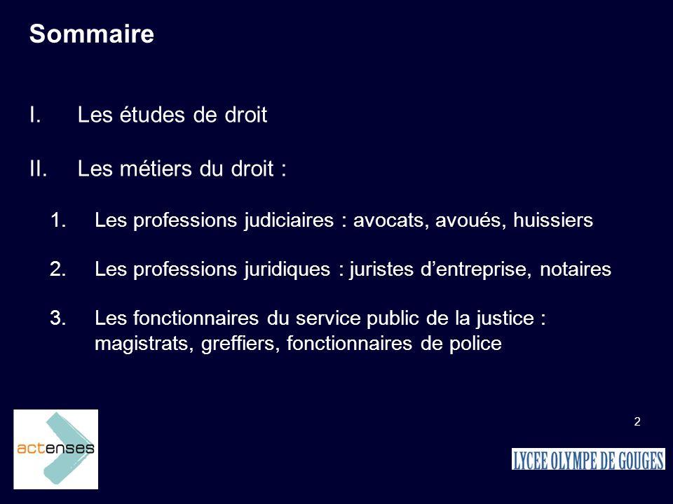Sommaire Les études de droit Les métiers du droit :