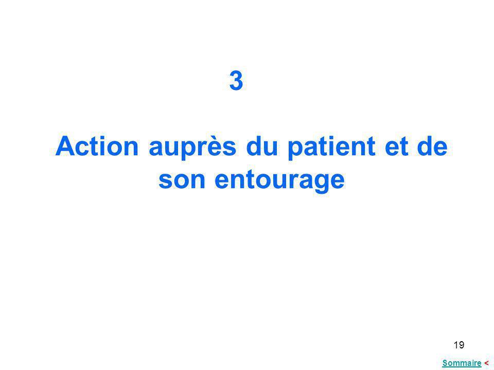 Action auprès du patient et de son entourage
