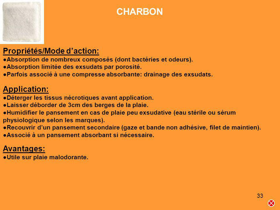 CHARBON Propriétés/Mode d'action: Application: Avantages:
