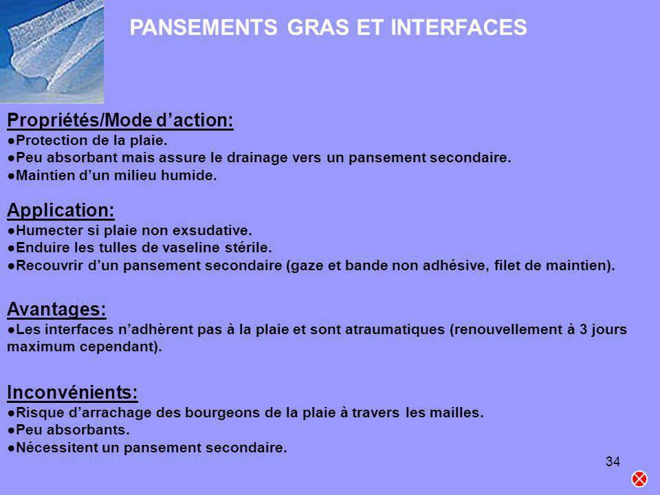 PANSEMENTS GRAS ET INTERFACES
