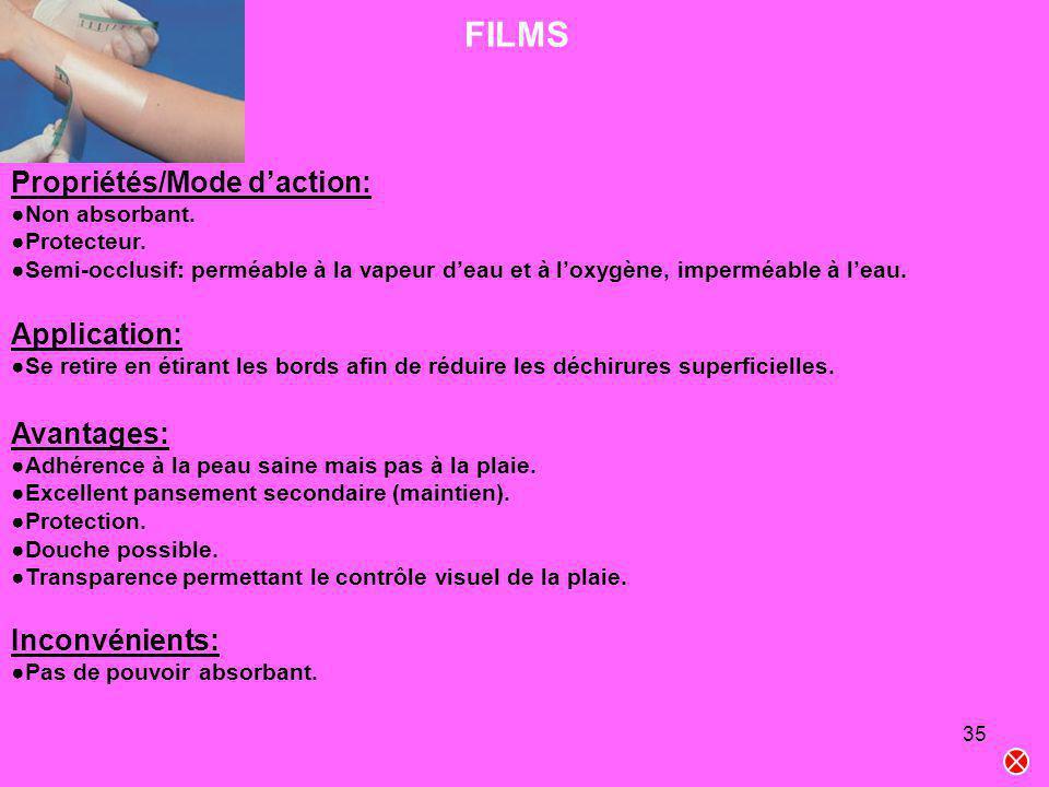 FILMS Propriétés/Mode d'action: Application: Avantages: Inconvénients: