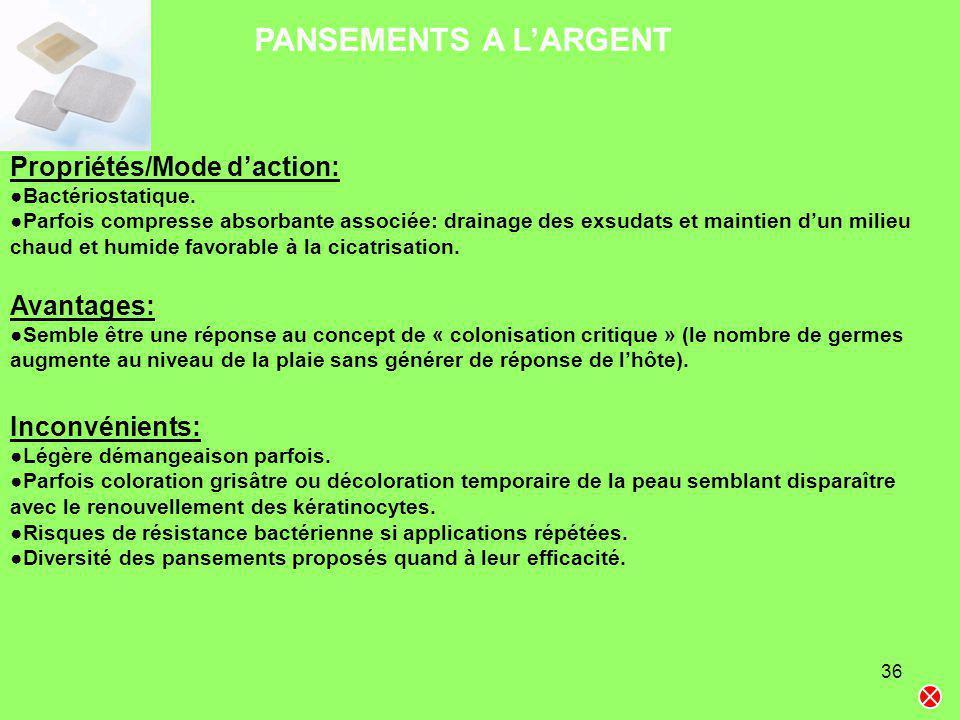 PANSEMENTS A L'ARGENT Propriétés/Mode d'action: Avantages: