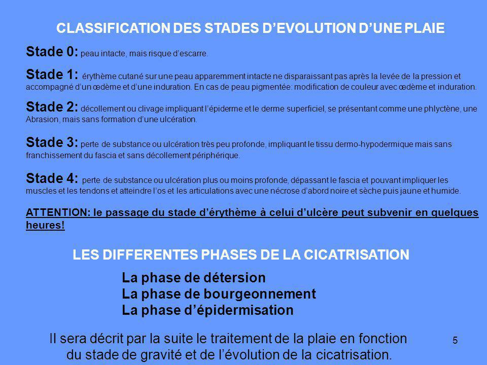 CLASSIFICATION DES STADES D'EVOLUTION D'UNE PLAIE