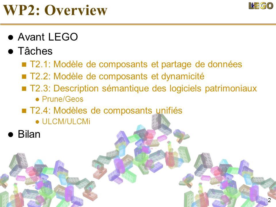 WP2: Overview Avant LEGO Tâches Bilan