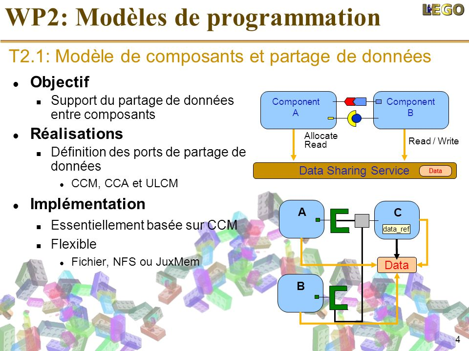 WP2: Modèles de programmation