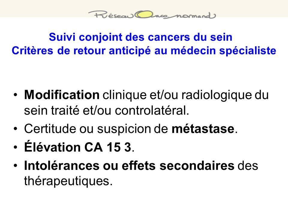 Certitude ou suspicion de métastase. Élévation CA 15 3.